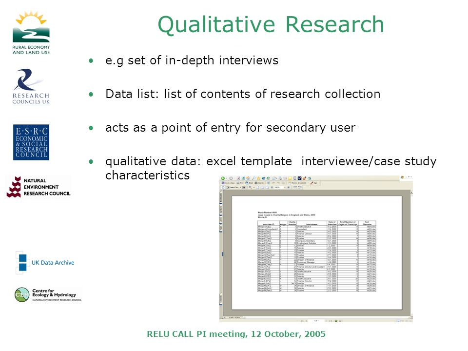 RELU CALL PI meeting, 12 October, 2005 Qualitative Research e.g set of in-depth interviews Data list: list of contents of research collection acts as a point of entry for secondary user qualitative data: excel template interviewee/case study characteristics