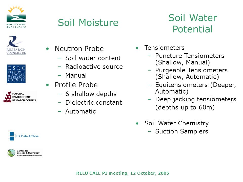 RELU CALL PI meeting, 12 October, 2005 Soil Moisture Neutron Probe –Soil water content –Radioactive source –Manual Profile Probe –6 shallow depths –Dielectric constant –Automatic Tensiometers –Puncture Tensiometers (Shallow, Manual) –Purgeable Tensiometers (Shallow, Automatic) –Equitensiometers (Deeper, Automatic) –Deep jacking tensiometers (depths up to 60m) Soil Water Chemistry –Suction Samplers Soil Water Potential
