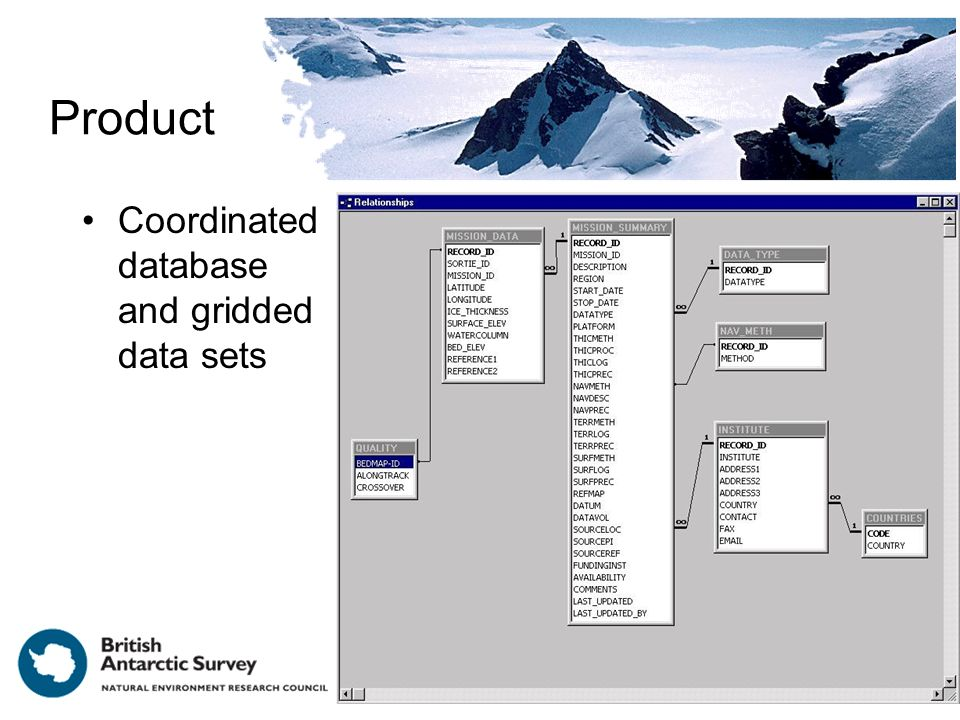 NATURAL ENVIRONMENT RESEARCH COUNCIL Product Coordinated database and gridded data sets