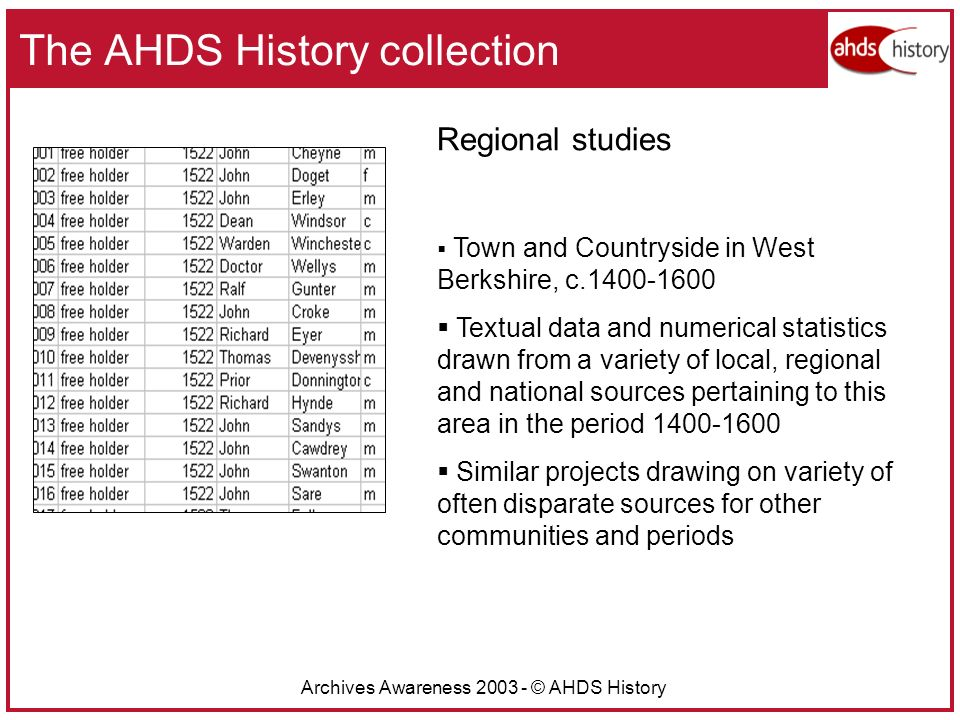 Archives Awareness 2003 - © AHDS History The AHDS History collection Regional studies Town and Countryside in West Berkshire, c.1400-1600 Textual data and numerical statistics drawn from a variety of local, regional and national sources pertaining to this area in the period 1400-1600 Similar projects drawing on variety of often disparate sources for other communities and periods