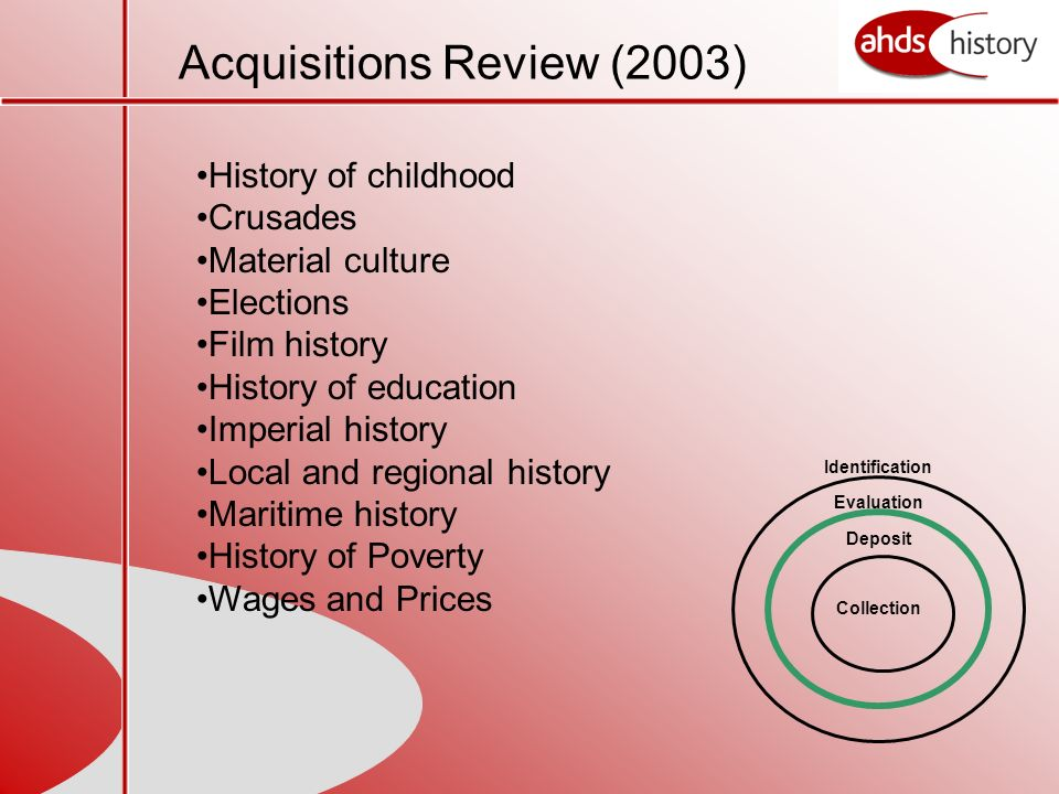 Acquisitions Review (2003) Identification Evaluation Deposit Collection History of childhood Crusades Material culture Elections Film history History