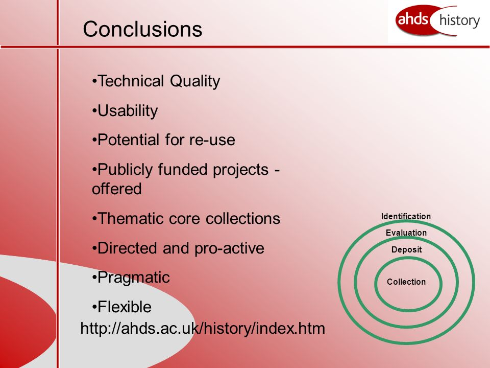 Conclusions Identification Evaluation Deposit Collection Technical Quality Usability Potential for re-use Publicly funded projects - offered Thematic
