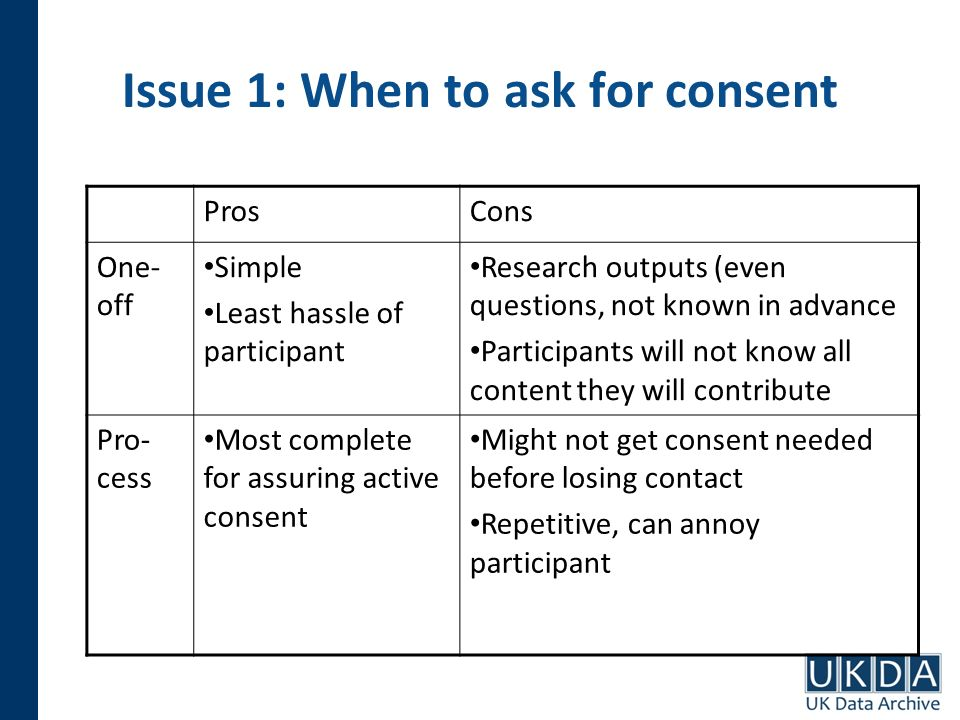 Issue 1: When to ask for consent ProsCons One- off Simple Least hassle of participant Research outputs (even questions, not known in advance Participants will not know all content they will contribute Pro- cess Most complete for assuring active consent Might not get consent needed before losing contact Repetitive, can annoy participant