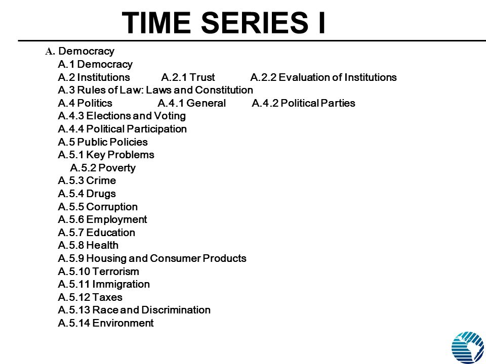 TIME SERIES I A. Democracy A.1 Democracy A.2 Institutions A.2.1 Trust A.2.2 Evaluation of Institutions A.3 Rules of Law: Laws and Constitution A.4 Pol