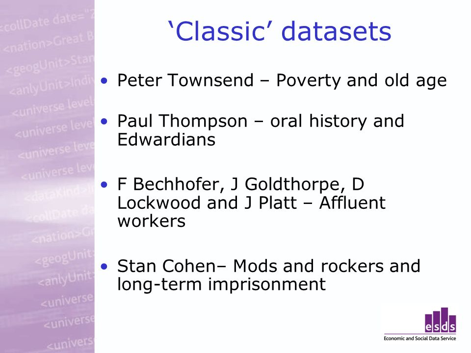 Classic datasets Peter Townsend – Poverty and old age Paul Thompson – oral history and Edwardians F Bechhofer, J Goldthorpe, D Lockwood and J Platt –
