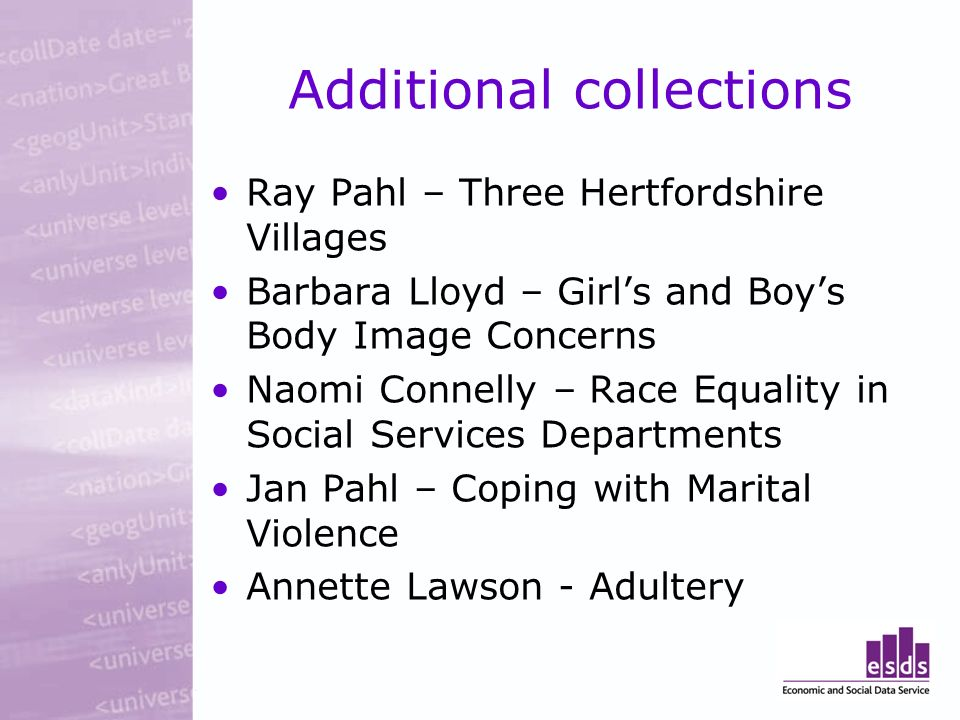 Additional collections Ray Pahl – Three Hertfordshire Villages Barbara Lloyd – Girls and Boys Body Image Concerns Naomi Connelly – Race Equality in Social Services Departments Jan Pahl – Coping with Marital Violence Annette Lawson - Adultery