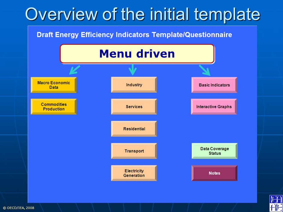 © OECD/IEA, 2008 Overview of the initial template Menu driven