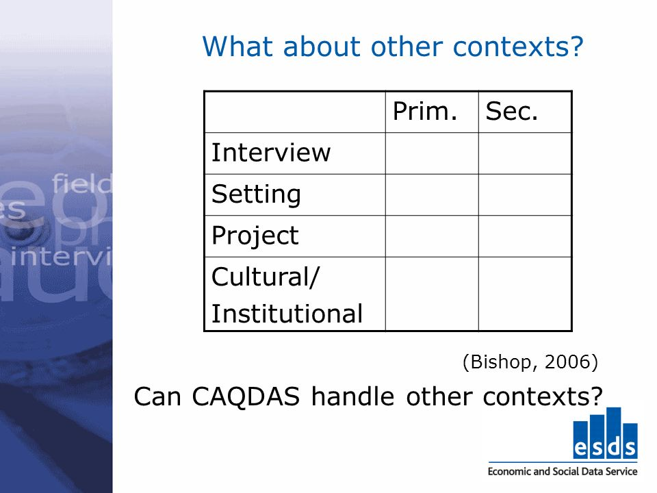 What about other contexts. (Bishop, 2006) Can CAQDAS handle other contexts.