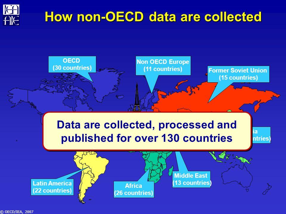 © OECD/IEA, 2007 How non-OECD data are collected (cont.) FAO UNEUROSTAT WORLD BANK OPEC OAPEC AFREPREN