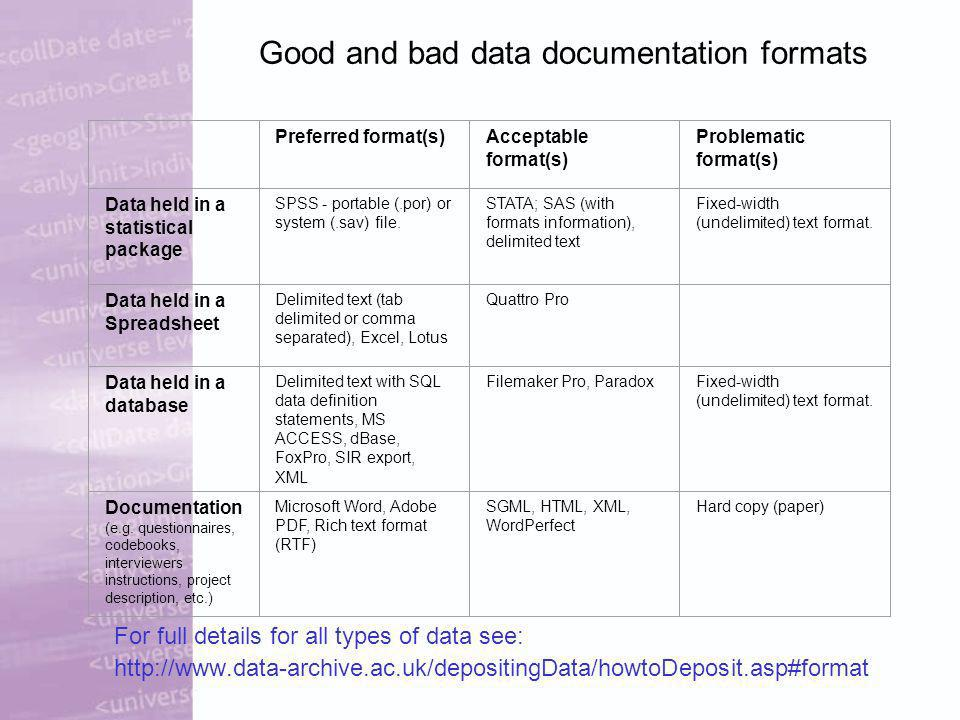 Good and bad data documentation formats For full details for all types of data see: http://www.data-archive.ac.uk/depositingData/howtoDeposit.asp#format Preferred format(s)Acceptable format(s) Problematic format(s) Data held in a statistical package SPSS - portable (.por) or system (.sav) file.