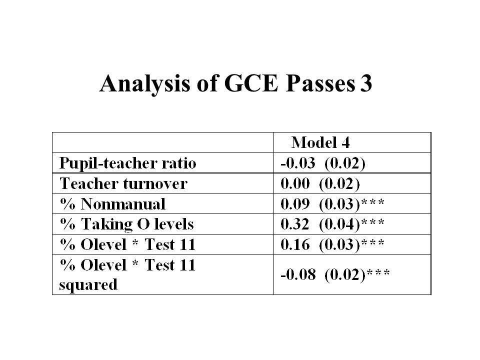 Analysis of GCE Passes 3
