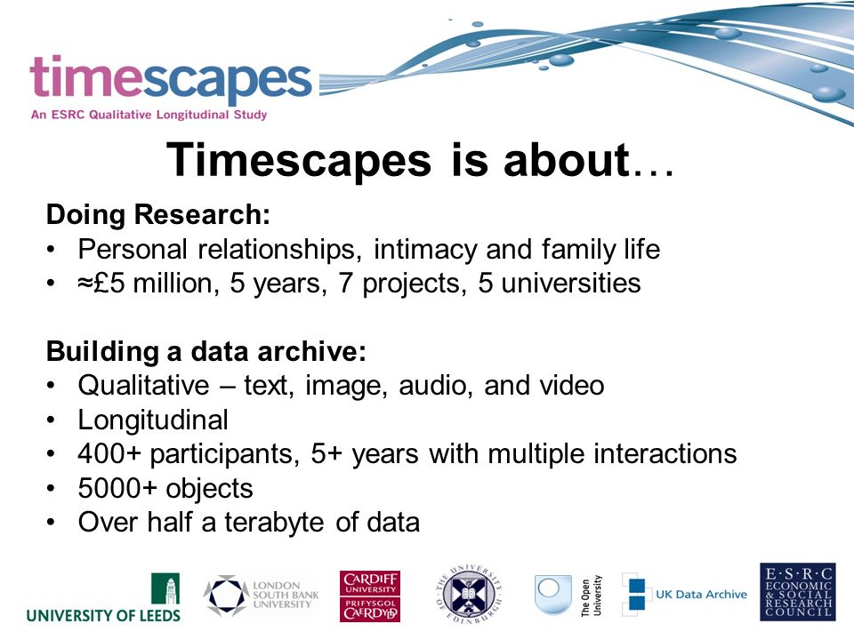 Timescapes is about… Doing Research: Personal relationships, intimacy and family life £5 million, 5 years, 7 projects, 5 universities Building a data archive: Qualitative – text, image, audio, and video Longitudinal 400+ participants, 5+ years with multiple interactions objects Over half a terabyte of data