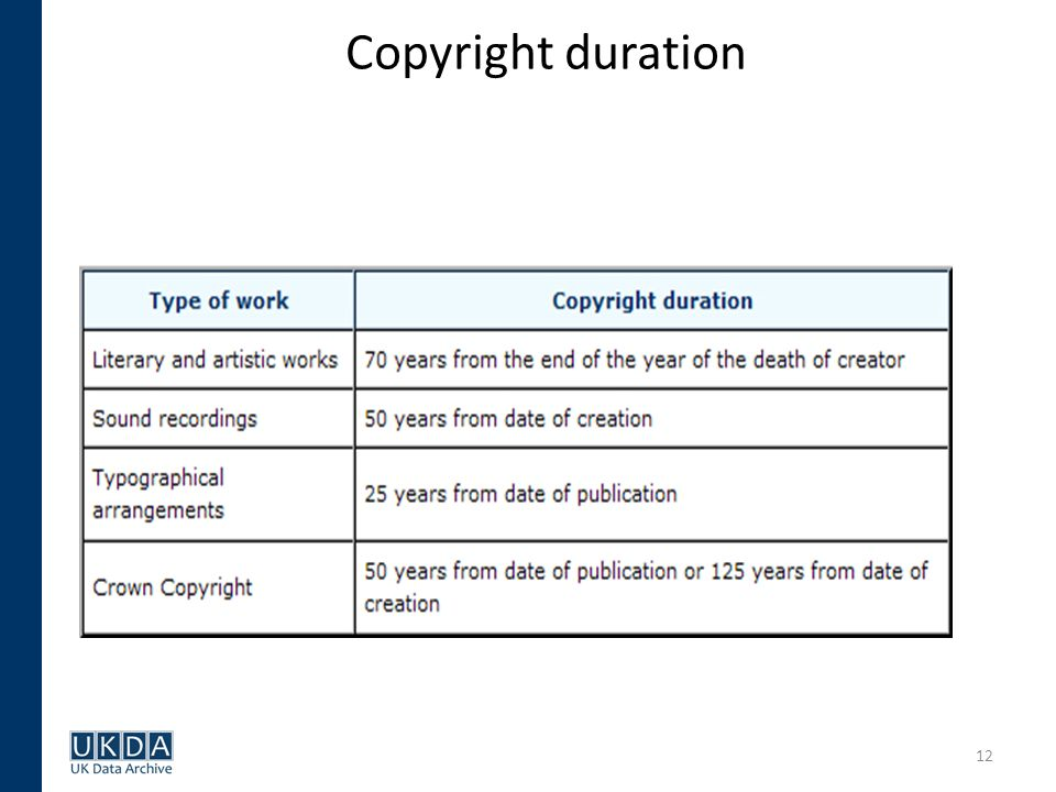 12 Copyright duration