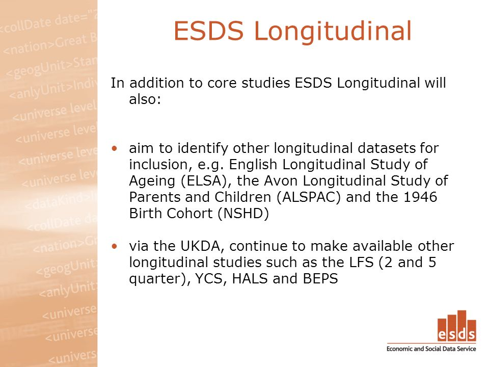 ESDS Longitudinal The service already provides: a helpdesk service operated by –email: longitudinal@esds.ac.uk –telephone: +44 (0)1206 872143 –JISCmail discussion list: esds-longitudinal@jiscmail.ac.uk web-based Frequently Asked Questions web-based downloadable data files online data in Nesstar to facilitate the browsing of longitudinal datasets a series of meetings and workshops for both novice and more advanced users