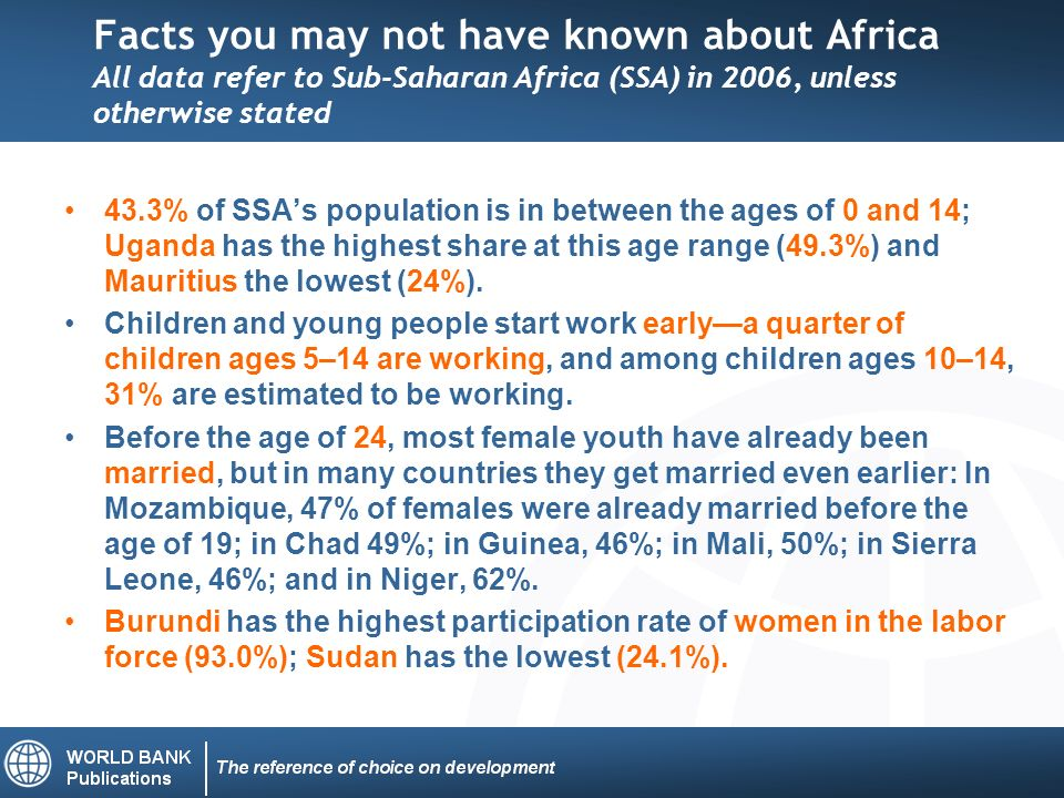 Facts you may not have known about Africa All data refer to Sub-Saharan Africa (SSA) in 2006, unless otherwise stated 43.3% of SSAs population is in between the ages of 0 and 14; Uganda has the highest share at this age range (49.3%) and Mauritius the lowest (24%).