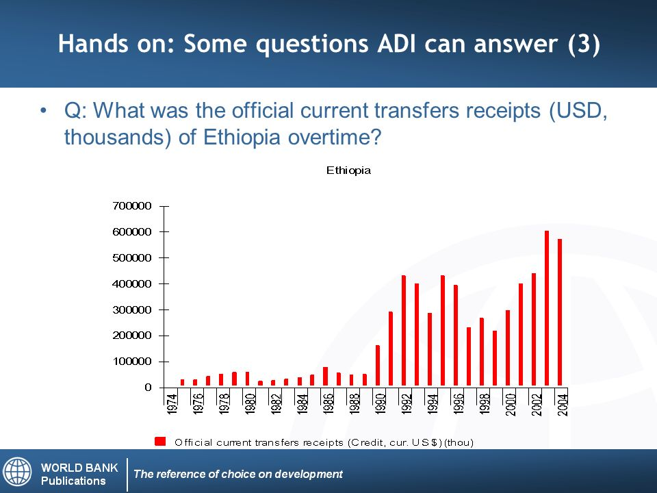 Hands on: Some questions ADI can answer (3) Q: What was the official current transfers receipts (USD, thousands) of Ethiopia overtime