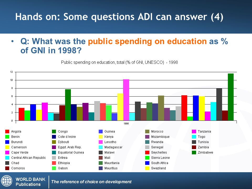 Q: What was the public spending on education as % of GNI in 1998.