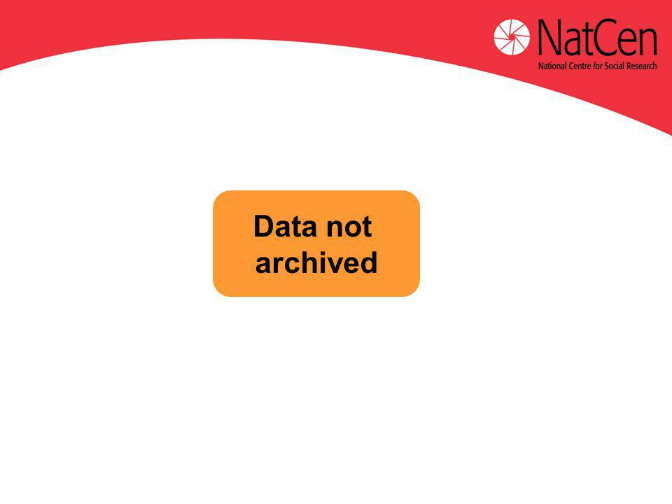 Data not archived
