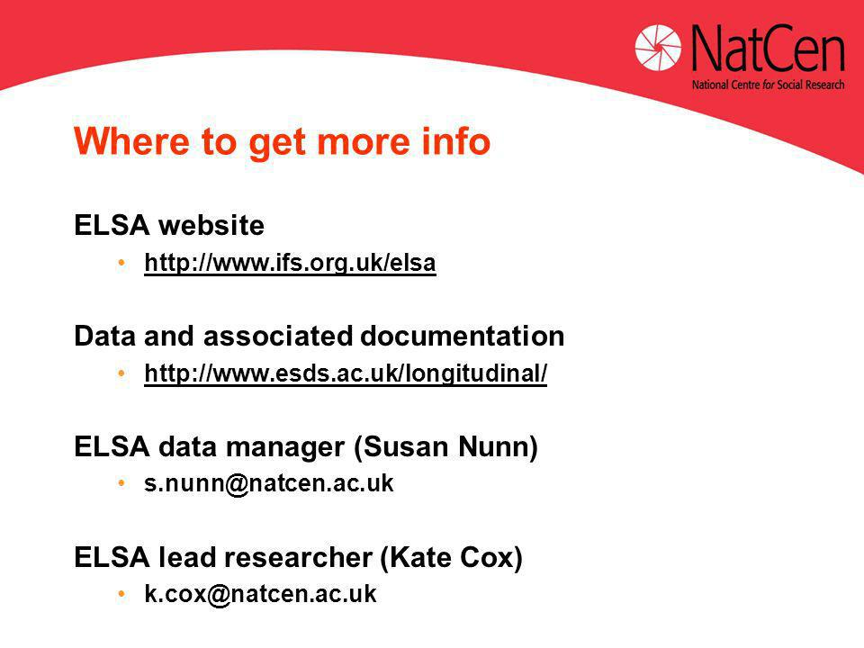 Where to get more info ELSA website   Data and associated documentation   ELSA data manager (Susan Nunn) ELSA lead researcher (Kate Cox)