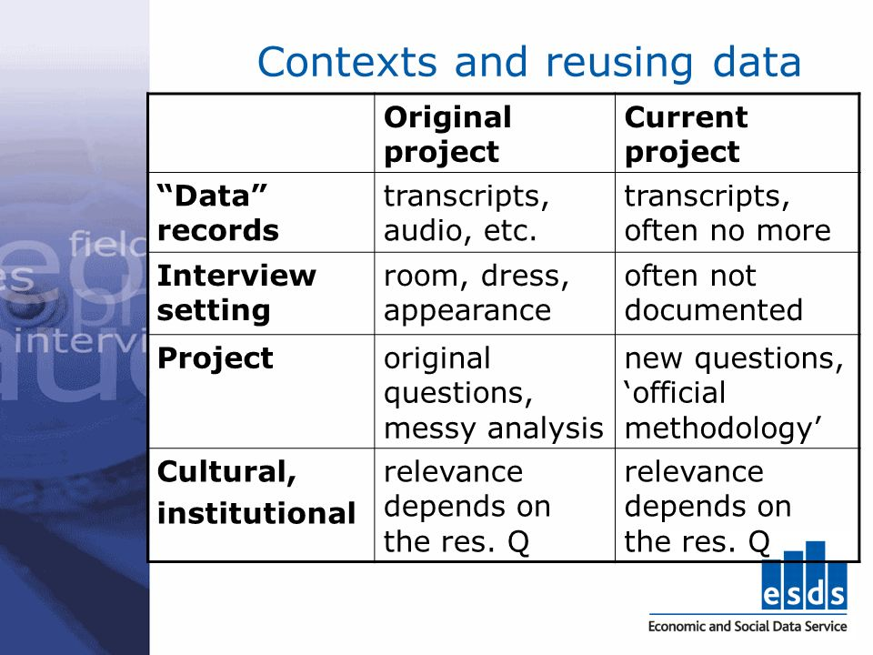 Contexts and reusing data Original project Current project Data records transcripts, audio, etc.