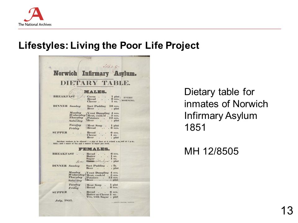 Lifestyles: Living the Poor Life Project Dietary table for inmates of Norwich Infirmary Asylum 1851 MH 12/8505 13