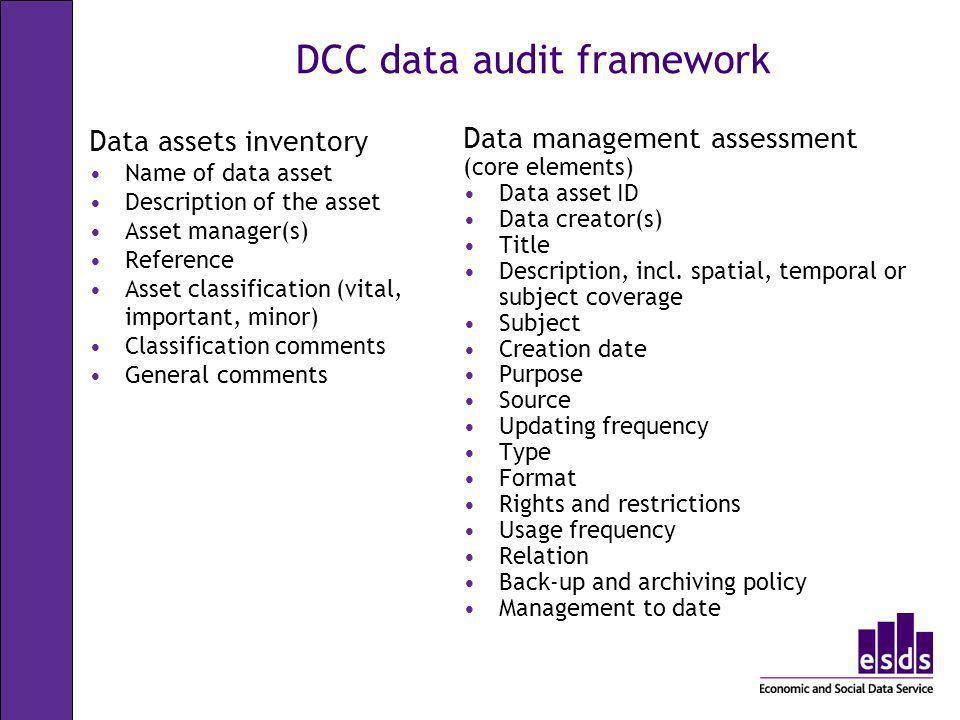 DCC data audit framework Data assets inventory Name of data asset Description of the asset Asset manager(s) Reference Asset classification (vital, imp