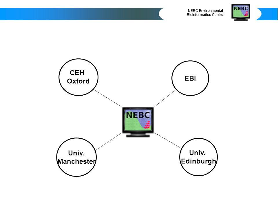 NERC Environmental Bioinformatics Centre http://www.mibbi.org