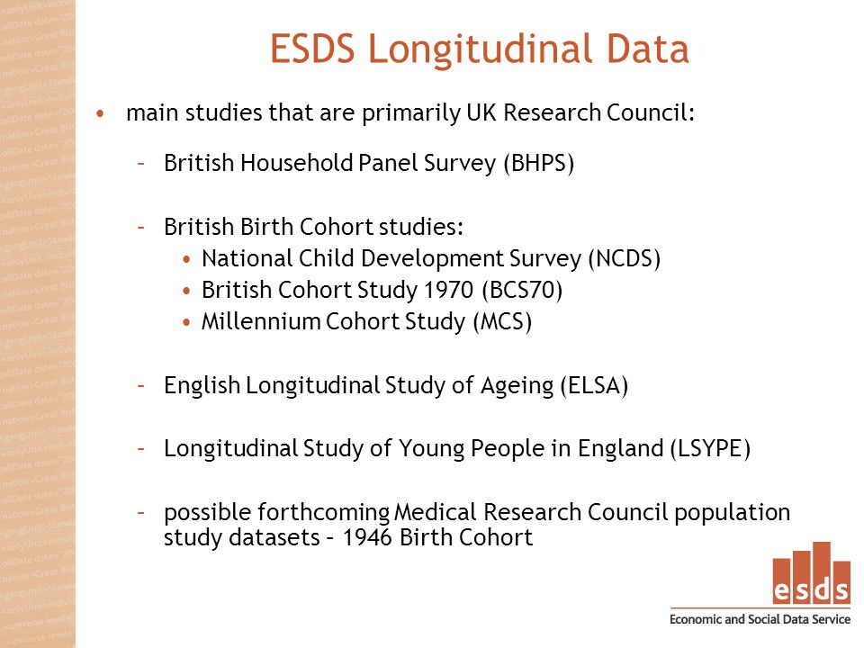 ESDS Longitudinal Data main studies that are primarily UK Research Council: –British Household Panel Survey (BHPS) –British Birth Cohort studies: National Child Development Survey (NCDS) British Cohort Study 1970 (BCS70) Millennium Cohort Study (MCS) –English Longitudinal Study of Ageing (ELSA) –Longitudinal Study of Young People in England (LSYPE) –possible forthcoming Medical Research Council population study datasets – 1946 Birth Cohort