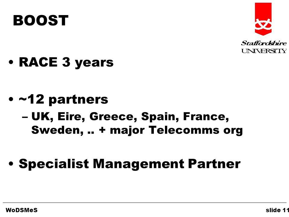 WoDSMeS slide 11 BOOST RACE 3 years ~12 partners –UK, Eire, Greece, Spain, France, Sweden,.. + major Telecomms org Specialist Management Partner