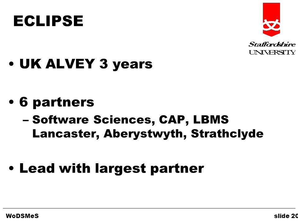 WoDSMeS slide 20 ECLIPSE UK ALVEY 3 years 6 partners –Software Sciences, CAP, LBMS Lancaster, Aberystwyth, Strathclyde Lead with largest partner