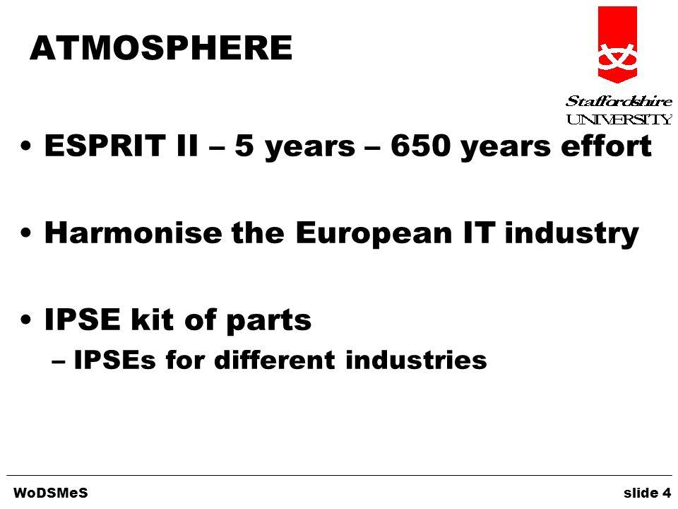 WoDSMeS slide 4 ATMOSPHERE ESPRIT II – 5 years – 650 years effort Harmonise the European IT industry IPSE kit of parts –IPSEs for different industries