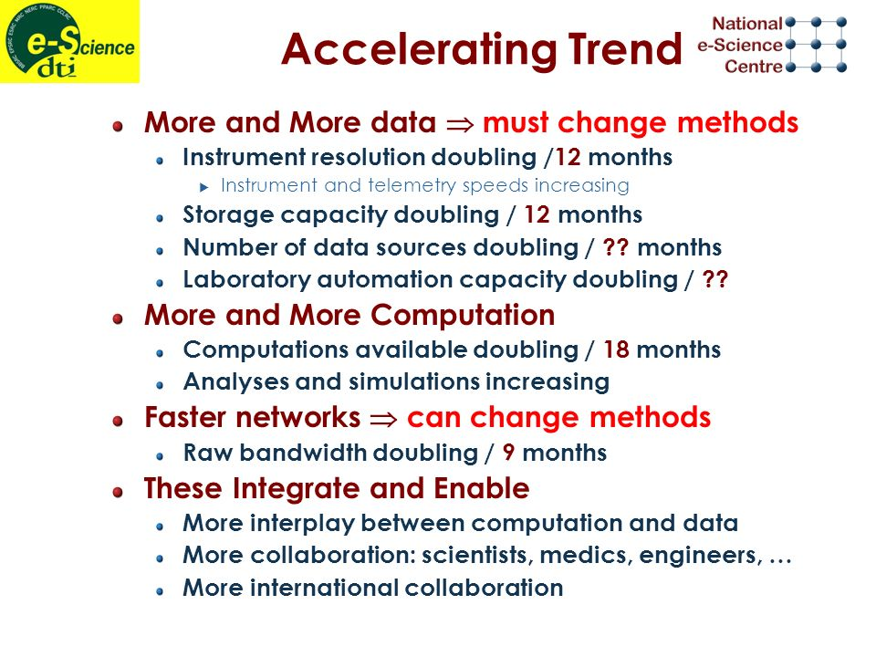 Accelerating Trend More and More data must change methods Instrument resolution doubling /12 months Instrument and telemetry speeds increasing Storage capacity doubling / 12 months Number of data sources doubling / .