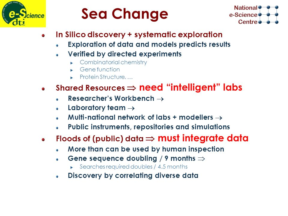 Sea Change In Silico discovery + systematic exploration Exploration of data and models predicts results Verified by directed experiments Combinatorial chemistry Gene function Protein Structure, … Shared Resources need intelligent labs Researchers Workbench Laboratory team Multi-national network of labs + modellers Public instruments, repositories and simulations Floods of (public) data must integrate data More than can be used by human inspection Gene sequence doubling / 9 months Searches required doubles / 4.5 months Discovery by correlating diverse data