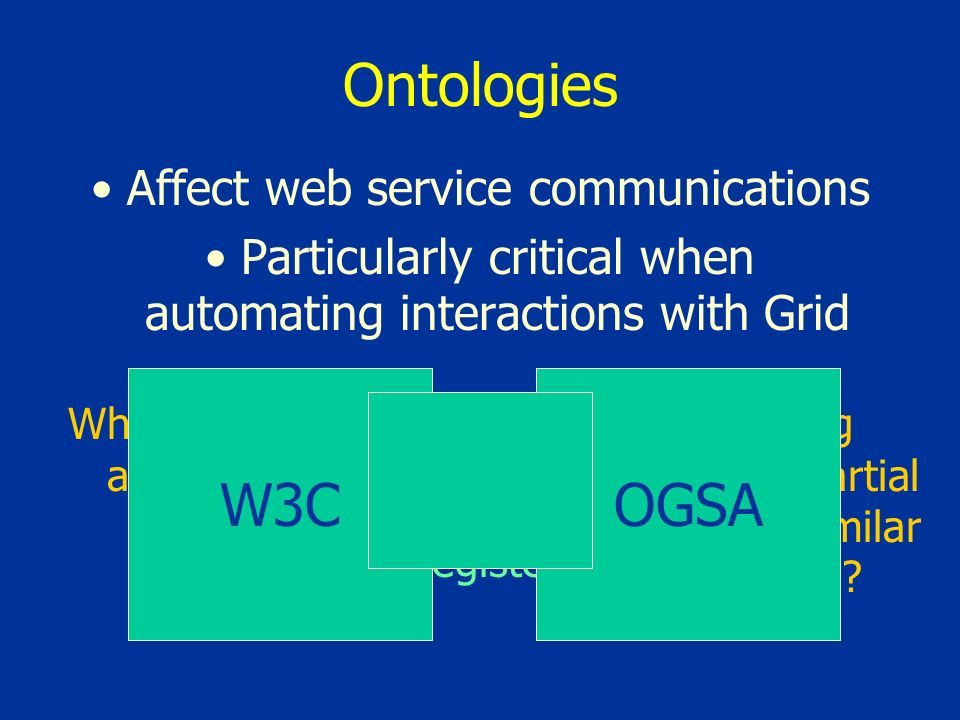 Ontologies Affect web service communications Particularly critical when automating interactions with Grid Which services are available for task x given y.