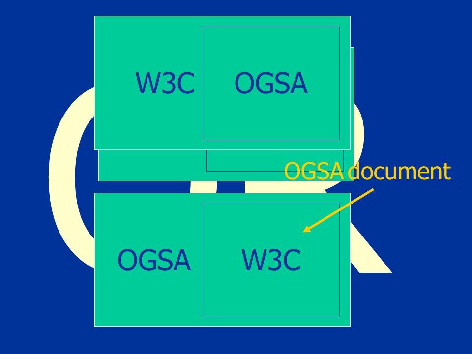 W3C OGSA W3C OGSA document