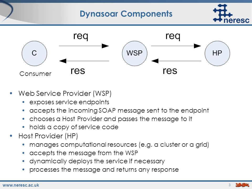 www.neresc.ac.uk 3 Dynasoar Components Web Service Provider (WSP) exposes service endpoints accepts the incoming SOAP message sent to the endpoint chooses a Host Provider and passes the message to it holds a copy of service code Host Provider (HP) manages computational resources (e.g.