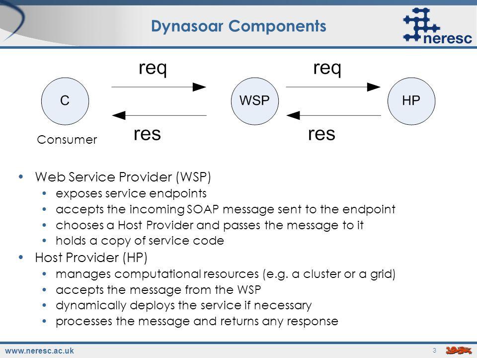 www.neresc.ac.uk 14 Current Implementation GridShed Cluster Management