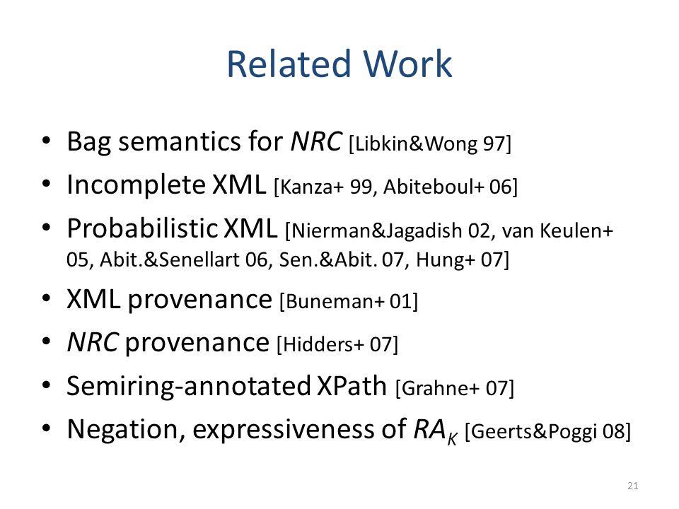 Related Work Bag semantics for NRC [Libkin&Wong 97] Incomplete XML [Kanza+ 99, Abiteboul+ 06] Probabilistic XML [Nierman&Jagadish 02, van Keulen+ 05, Abit.&Senellart 06, Sen.&Abit.
