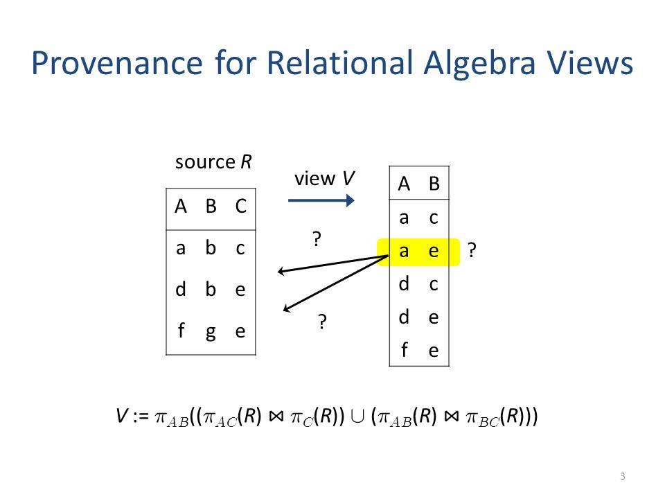 Provenance for Relational Algebra Views 3 ABC abc dbe fge AB ac ae dc de fe V := ¼ AB (( ¼ AC (R) ¼ C (R)) [ ( ¼ AB (R) ¼ BC (R))) source R view V .