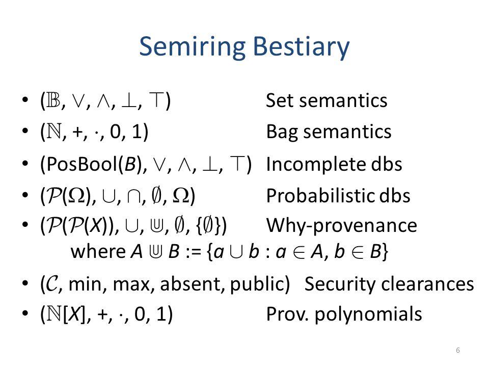 Semiring Bestiary ( B, Ç, Æ, , > )Set semantics ( N, +, ¢, 0, 1)Bag semantics (PosBool(B), Ç, Æ, , > )Incomplete dbs ( P ( ), [, Å, ;, )Probabilistic dbs ( P ( P (X)), [, d, ;, { ; })Why-provenance where A d B := {a [ b : a 2 A, b 2 B} ( C, min, max, absent, public) Security clearances ( N [X], +, ¢, 0, 1)Prov.