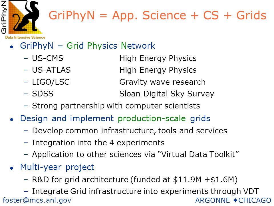 23 foster@mcs.anl.gov ARGONNE CHICAGO GriPhyN = App. Science + CS + Grids l GriPhyN = Grid Physics Network –US-CMSHigh Energy Physics –US-ATLASHigh En