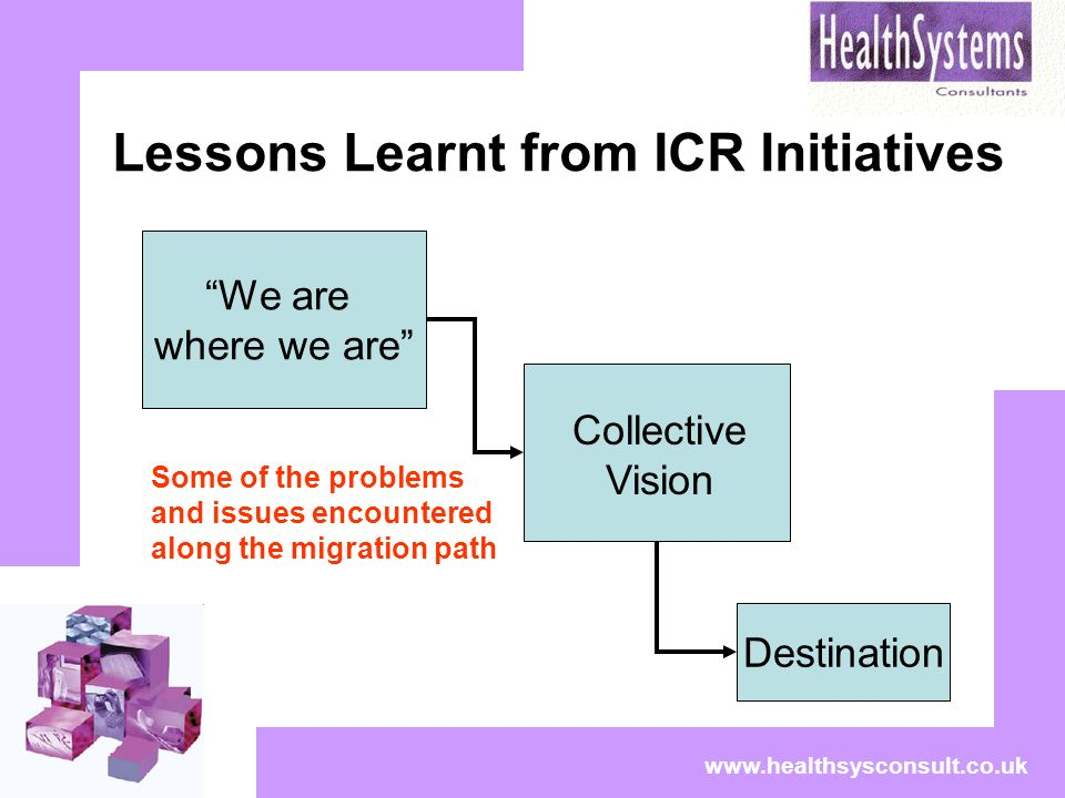 www.healthsysconsult.co.uk We are where we are Collective Vision Destination Some of the problems and issues encountered along the migration path