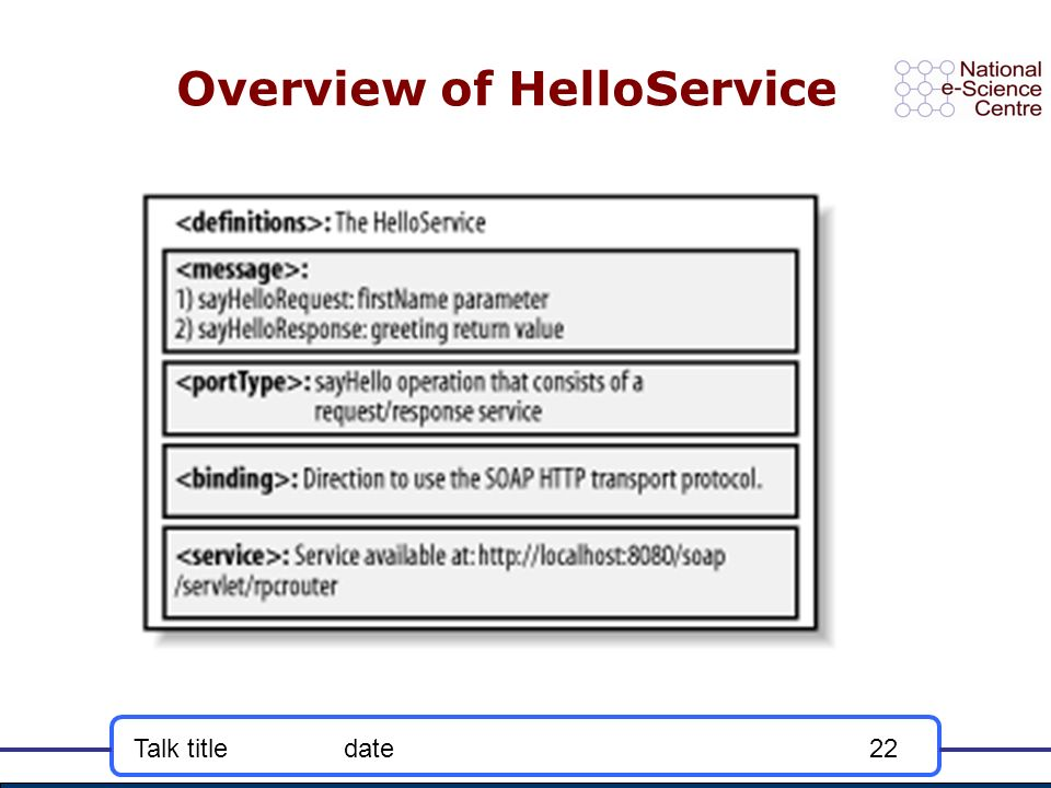 Talk titledate22 Overview of HelloService