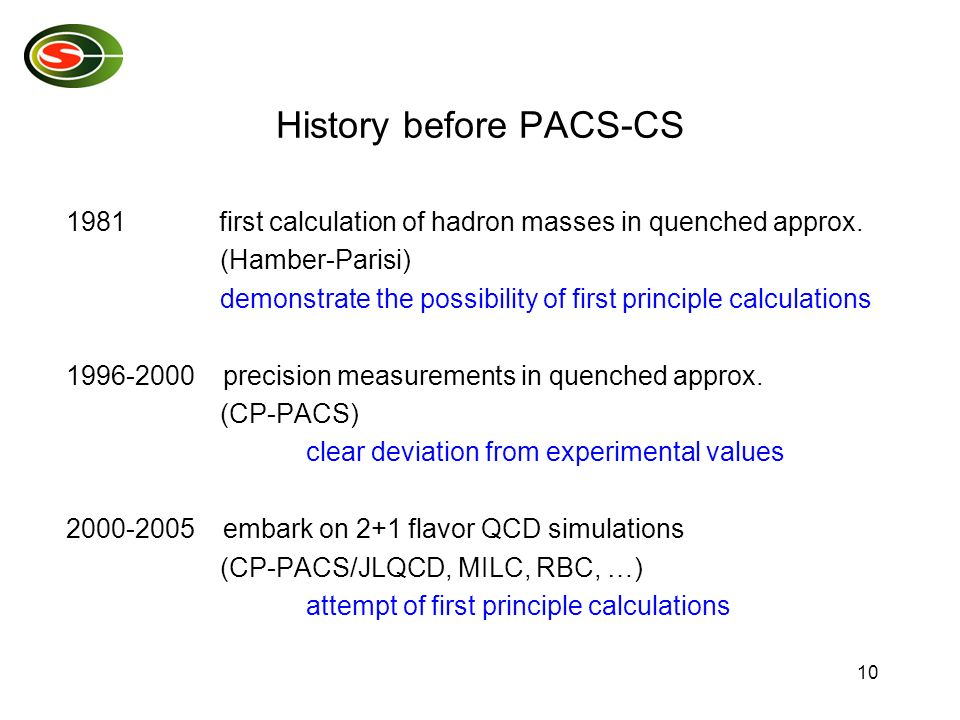 10 History before PACS-CS 1981 first calculation of hadron masses in quenched approx.