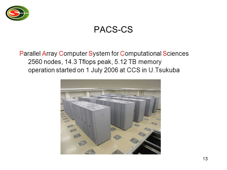 13 Parallel Array Computer System for Computational Sciences 2560 nodes, 14.3 Tflops peak, 5.12 TB memory operation started on 1 July 2006 at CCS in U.Tsukuba PACS-CS