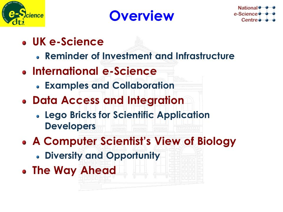 e-Science Fundamentally about Collaboration Sharing Ideas Thought processes and Stimuli Effort Resources Requires Communication Common understanding & Framework Mechanisms for sharing fairly Organisation and Infrastructure Scientists (Biologists) have done this for Centuries