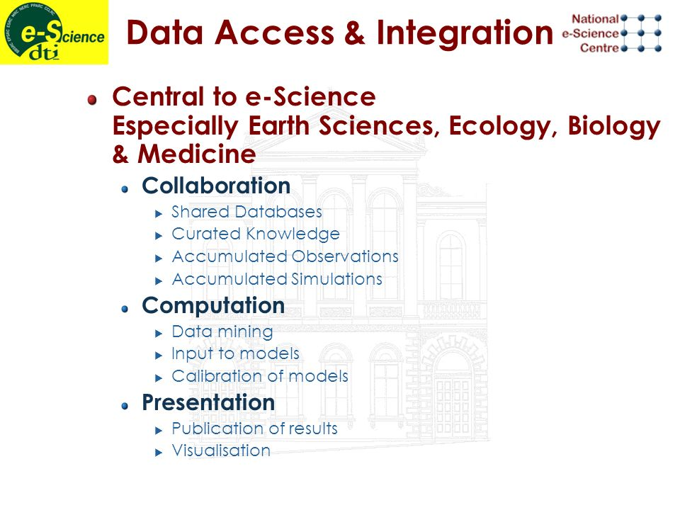 Data Access & Integration Central to e-Science Especially Earth Sciences, Ecology, Biology & Medicine Collaboration Shared Databases Curated Knowledge Accumulated Observations Accumulated Simulations Computation Data mining Input to models Calibration of models Presentation Publication of results Visualisation