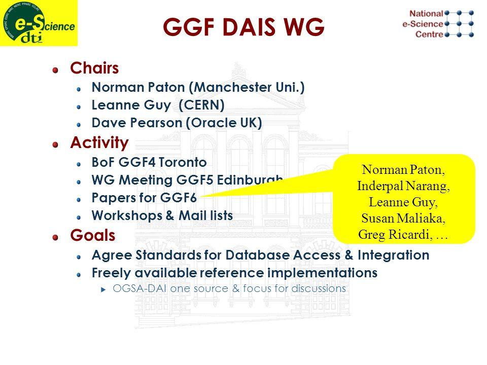 GGF DAIS WG Chairs Norman Paton (Manchester Uni.) Leanne Guy (CERN) Dave Pearson (Oracle UK) Activity BoF GGF4 Toronto WG Meeting GGF5 Edinburgh Papers for GGF6 Workshops & Mail lists Goals Agree Standards for Database Access & Integration Freely available reference implementations OGSA-DAI one source & focus for discussions Norman Paton, Inderpal Narang, Leanne Guy, Susan Maliaka, Greg Ricardi, …