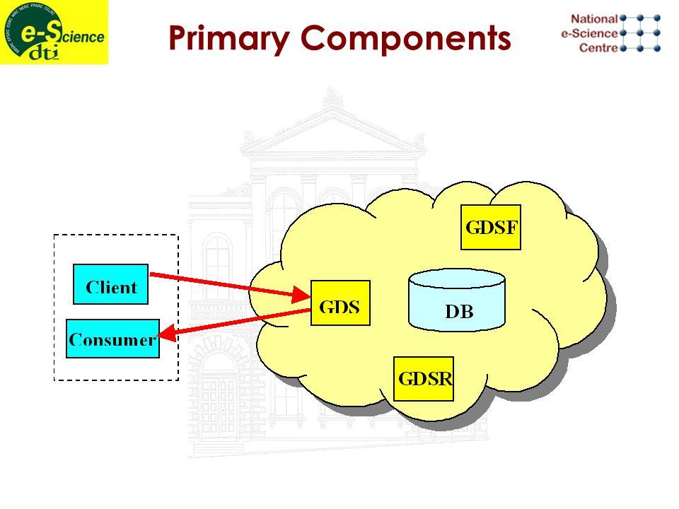 Primary Components