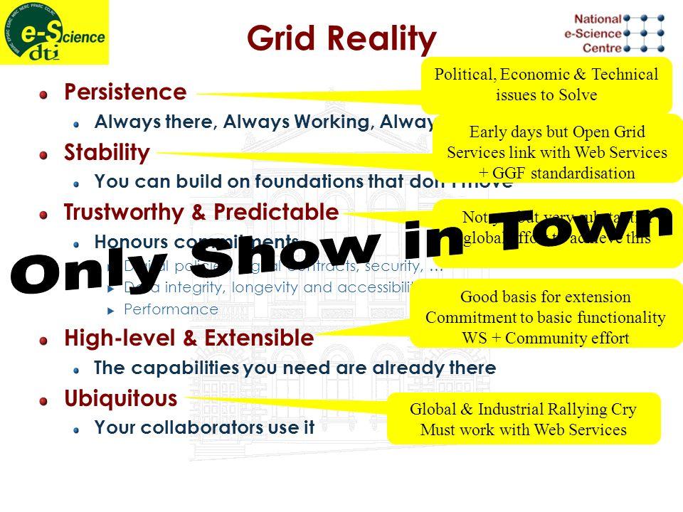 Cambridge Newcastle Edinburgh Oxford Glasgow Manchester Cardiff Southampton London Belfast Daresbury Lab RAL Hinxton UK Grid Network National e- Science Centre always-on video walls Access Grid always-on video walls HPC(x)